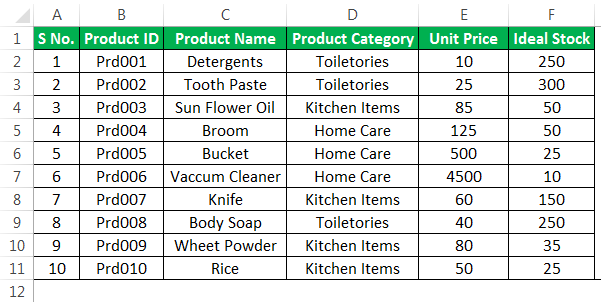 Inventory template Example 1