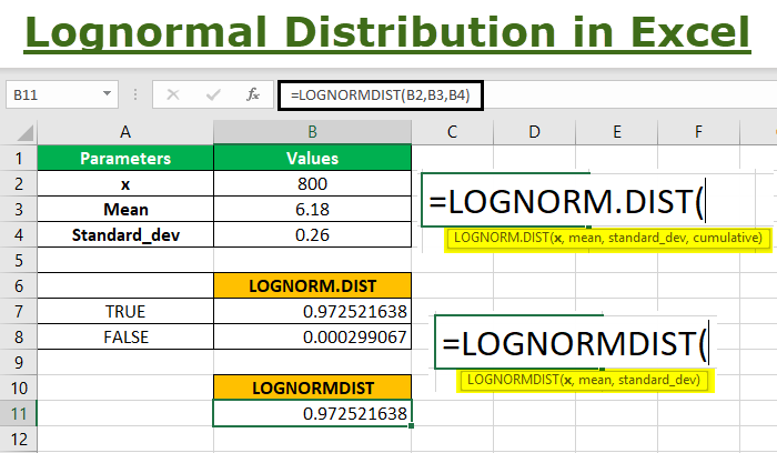 LogNormal Distribution in Excel