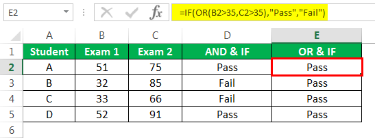 logical Test in excel Example 3-7
