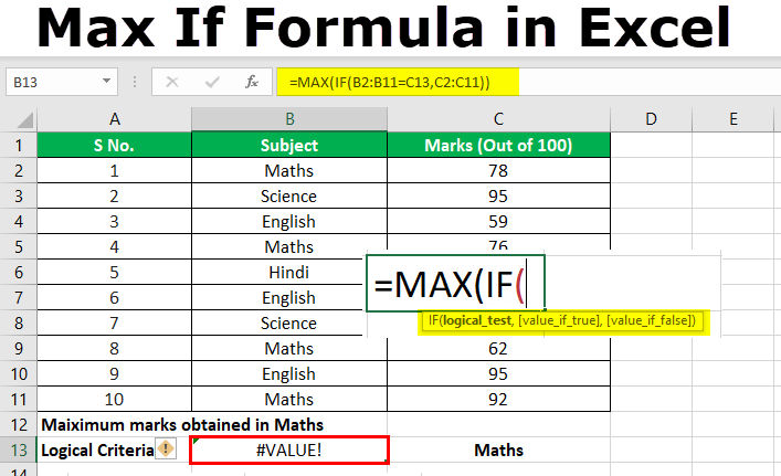 MAX IF in Excel | Use MAX IF Formula in Excel to Find ...