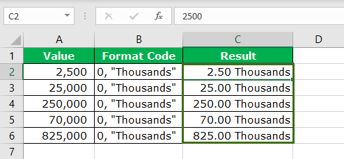 Excel Million Format | Format Numbers to Millions & Thousand