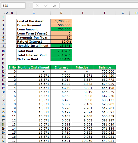 excel mortgage calculator  formula