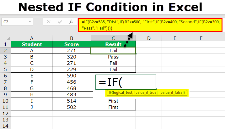 Nested IF Condition in Excel