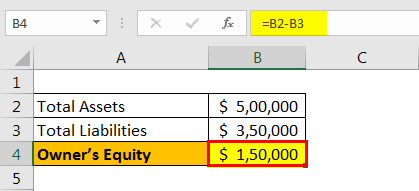 Owner's Equity formula example 1.3