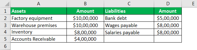 owner's equity formula example 2.1