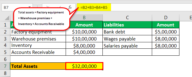 owner's equity formula example 2.2