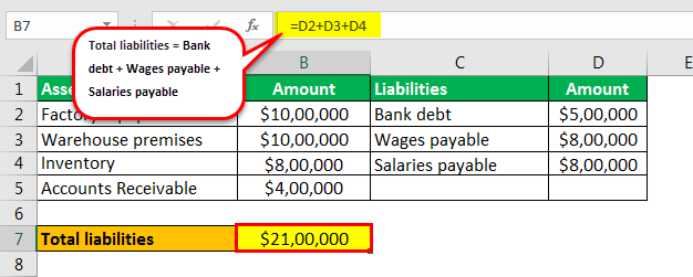 Owner's Equity formula example 2.3