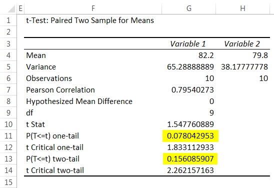 P value Example 1-10