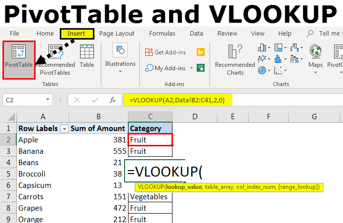 VLOOKUP in Pivot Table Excel | Step by Step Guide with Examples