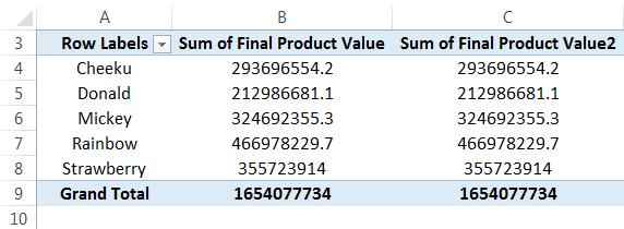 Pivot Table Example 4-1
