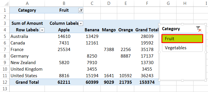 Pivot Table Slicer Example 1-6