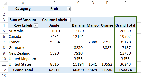 Pivot Table Slicer Example 1-7