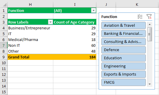 Pivot table Filter example 3.6