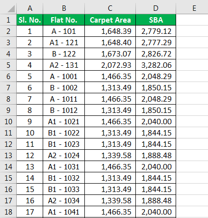 Pivot table Filter examplee 1.1