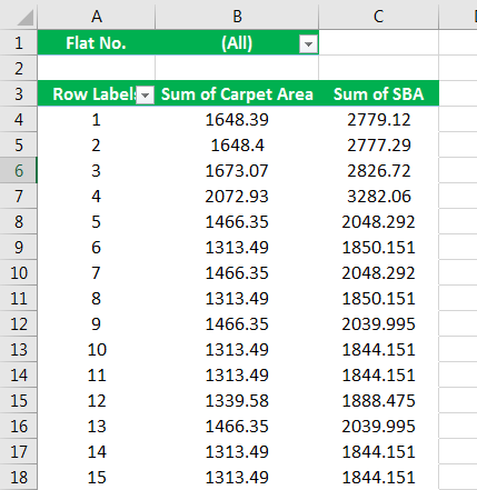 Pivot table Filter examplee 2.2