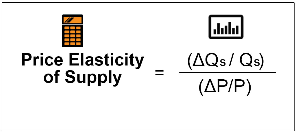 Price-Elasticity-of-Supply