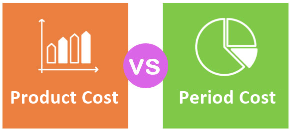 Product-vs-Period-cost