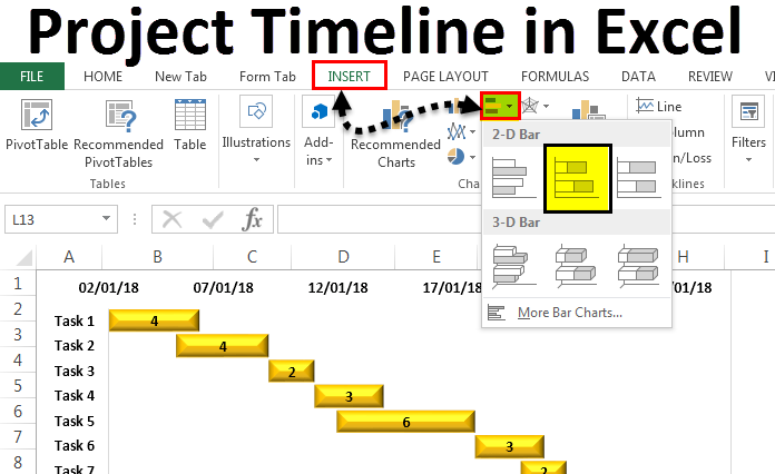 Project Timeline in Excel (Examples) | How to Create Project