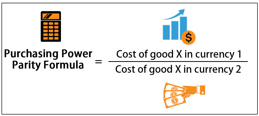 purchasing power parity formula  examples
