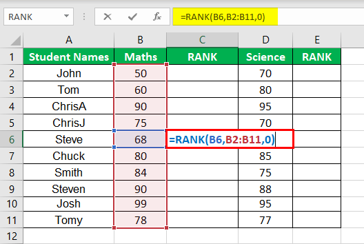 RANK Function Example 1-1