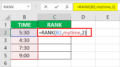 RANK Function Example 2-1