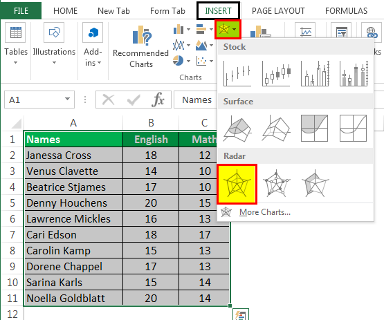 Type #8 - Radar Chart in Excel