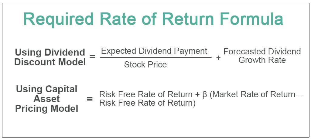 Required-Rate-of-Return-Formula
