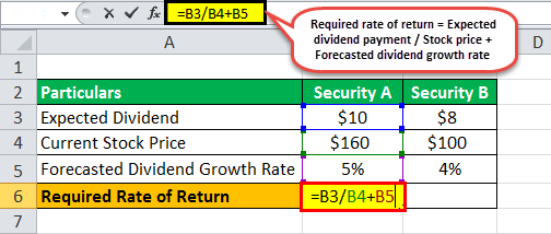 Required Rate of Return Formula Example 1.1png