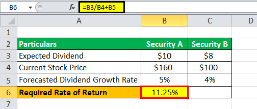 Required Rate of Return Formula Example 1.2png