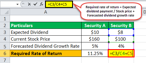 Required Rate of Return Formula Example 1.4png