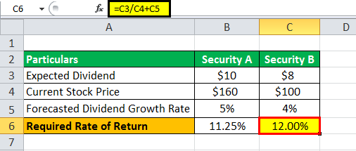 Required Rate of Return Formula Example 1.5png