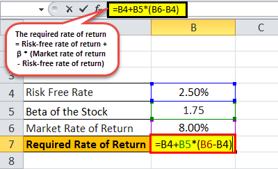 Required Rate of Return Formula Example 2.1png