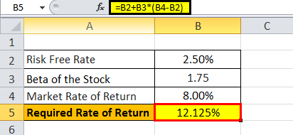 Required Rate of Return Formula Example 2.2png