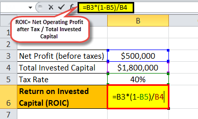 Roic Formula example 3.1png