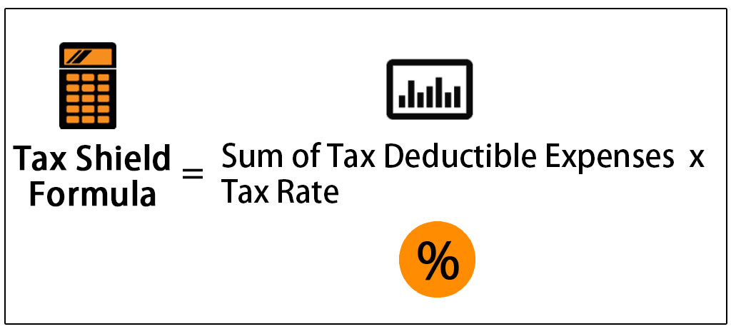 Tax Shield Formula