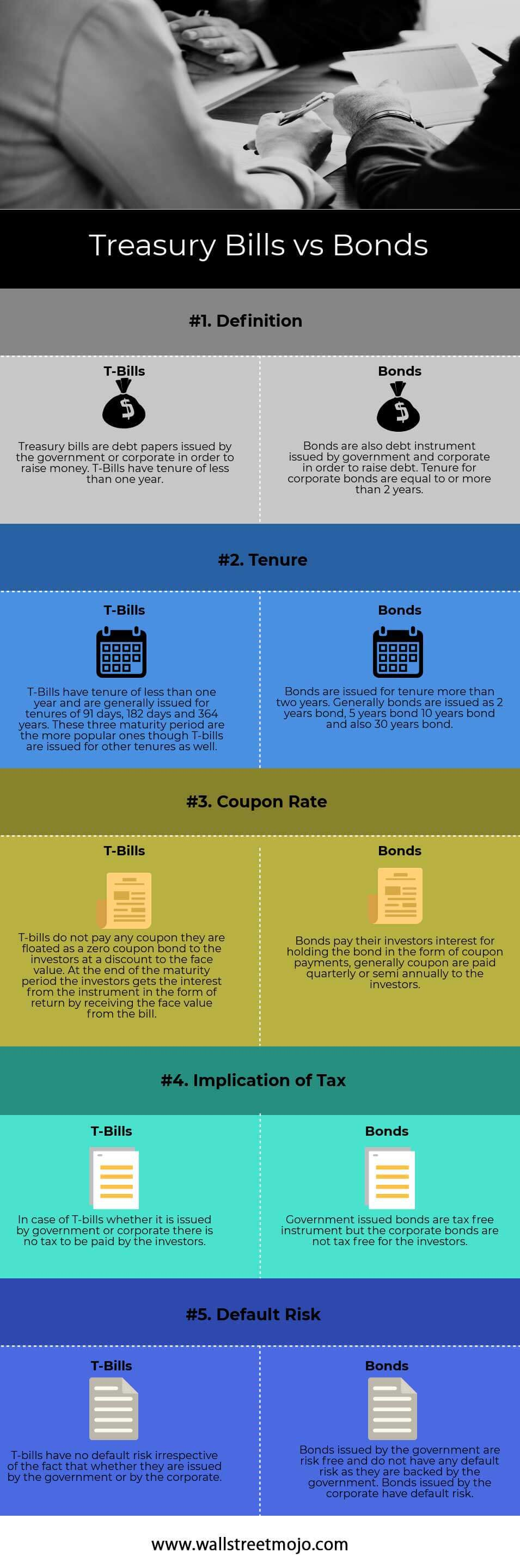 Treasury-Bills-vs-Bonds-info