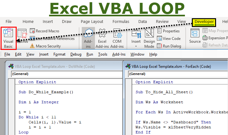 VBA Loop | Types of Excel Loops - For Next, Do While, Do ...