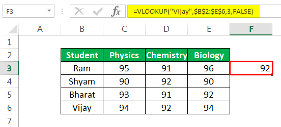 Vlookup Example 1