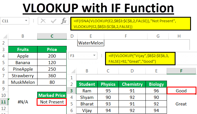 Vlookup with IF Function