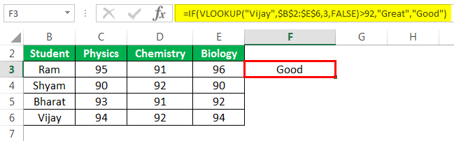 Vlookup with If Example 1-2