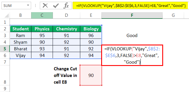 Vlookup with If Example 2