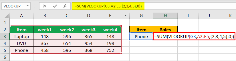 Vlookup with Sum Example 2
