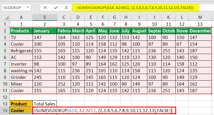 Vlookup with Sum Example 4-1