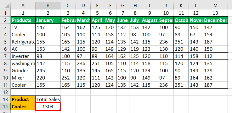 Vlookup with Sum Example 4-2