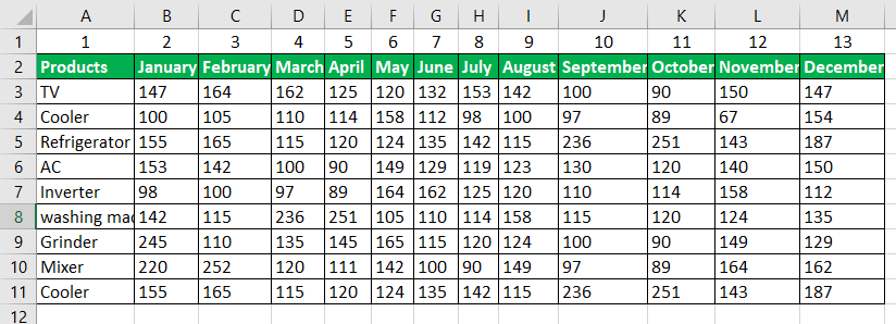 Vlookup with Sum Example 4