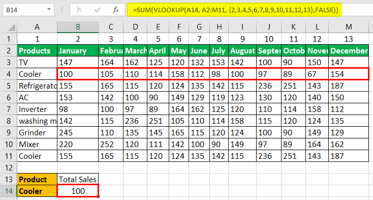 Vlookup with Sum Example 1-1