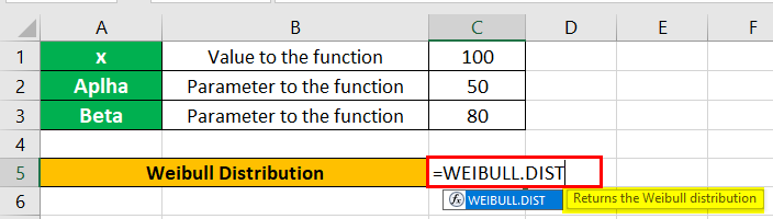 Weibull distribution Example 1-3