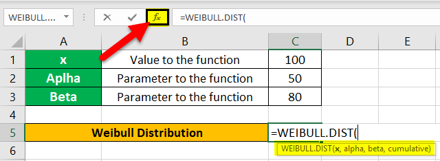Weibull distribution Example 1-4