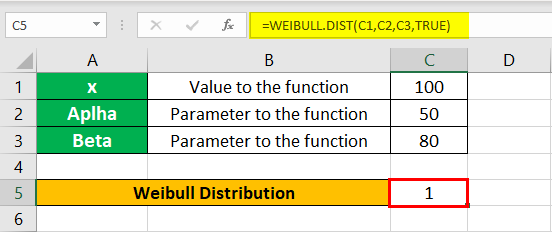 Weibull distribution Example 1-9