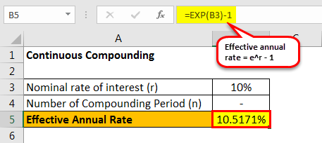 annual rate formula example 1.1